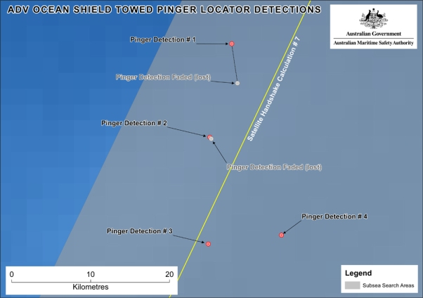segnali localizzati Ocean shield